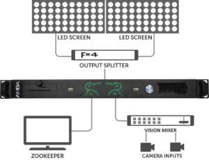Медиа-серверы HIPPOTIZER  Amba+