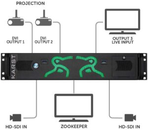 Медиа-серверы HIPPOTIZER Karst + 2 x DisplayPort