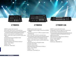 DMX контролер CYBER128